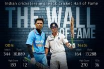 Rahul Dravid Joins Legendary Indian Hall of Famers