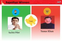 Winners of Rajasthan Assembly Election 2018