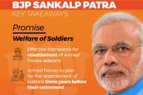 BJP Manifesto for Lok Sabha Elections 2019: Key Takeaways