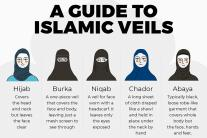 Not All Headscarves Are Burqas: Decoding The Different Types of Veils in Islam