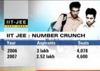 Good news for IIT aspirants