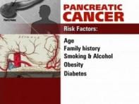 Watch: The hazards of pancreatic cancer