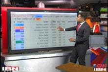 Delhi North East decoded at CNN-IBN-Microsoft Elections Analytics Centre