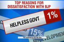 Top reasons for dissatisfaction with BJP