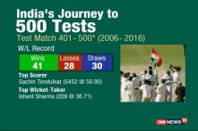 Watch: India's Journey To 500 Tests