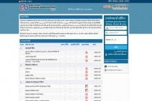 MP Vyapam Patwari Eligibility Test on Dec 9th 2017; 9235 Posts, Last date to Apply 11th Nov 2017