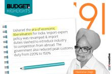 Union Budget Highlights: 1991 to 2017