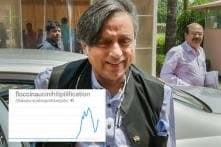 Floccinaucinihilipilification: Learn How To Pronounce The New Word With Shashi Tharoor Himself