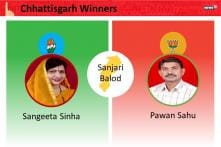 Winners of Chhattisgarh Assembly Election 2018