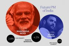 Firstpost National Trust Survey: Modi Most Trusted Leader With 52.8% Mandate