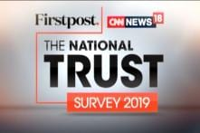 National Trust Survey: FirstPost-CNN-News18 Exclusive
