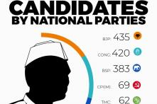 Elections 2019: Key Statistics Every Voter Should Know