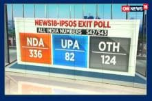 NDA Sweep With 336 Seats According To News18 IPSOS Exit Poll​