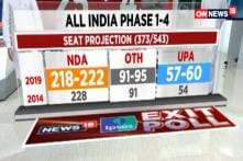Elections 2019: Phase 4 Results According To News18 IPSOS Exit Poll