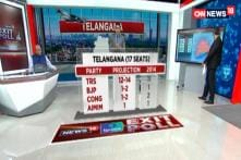 Elections 2019:  Clean Sweep For TRS in Telangana According To News18 IPSOS Exit Poll
