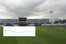 Indians are Googling Southampton and Manchester's Weather and the Results Aren't too Sunny