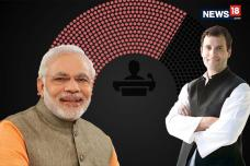 No-Confidence Motion: What To Expect In The Parliament Monsoon Session