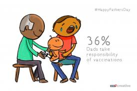 Father's Day Special: The Changing Role of the Modern Day Father