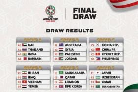 India Clubbed With UAE, Thailand and Bahrain in Asian Cup