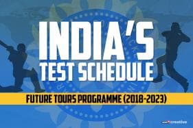 India's Test Schedule in the New Future Tours Programme