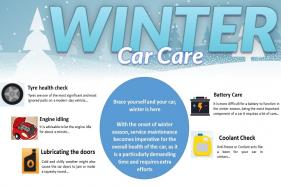How to Take Care of Your Car in Winters: Maintenance Tips and Do It Yourself Guide