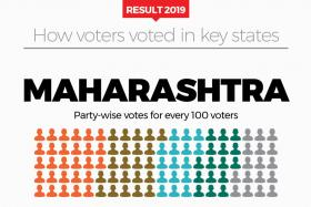 Election Results 2019: How Voters Voted in Key States