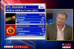 Cricketainment: Royal Challengers and Deccan win