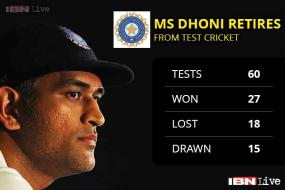 MS Dhoni retires from Test cricket, to play ODIs and T20s; Virat Kohli named Test captain