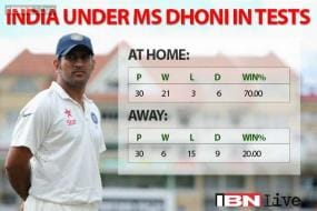 Mahendra Singh Dhoni retires from Tests in the middle of Australia series, shocks world cricket
