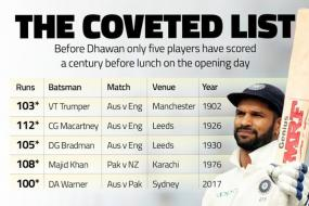 Shikhar Dhawan Joins Elite Club of Centurions Before Lunch on Day 1