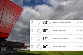 England vs West Indies 2020 3rd Test: Manchester Weather Forecast and Pitch Report