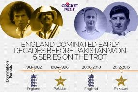 In Pics: England vs Pakistan Test Rivalry, Highest Run-Getter, Highest Wicket-taker & Other Stats