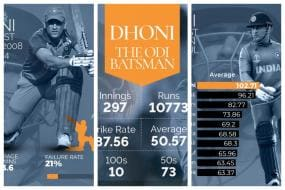 MS Dhoni - The Master Chaser, The Great Finisher, The Big-Match Player, The ODI Legend