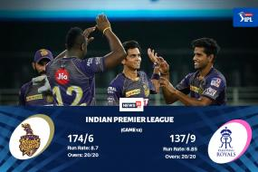 IPL 2020, KKR vs RR: Kolkata Knight Riders vs Rajasthan Royals - Highest Run-scorers and Leading Wicket-takers From Both Sides