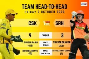 IPL 2020: CSK vs SRH, Chennai Super Kings vs Sunrisers Hyderabad – Head to Head Records