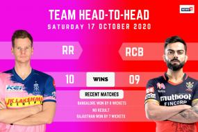 IPL 2020: Rajasthan Royals vs Royal Challengers Bangalore – Head to Head