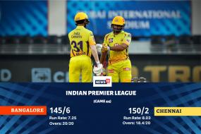 IPL 2020: Chennai Super Kings vs Royal Challengers Bangalore: Highest Run Scorers and Leading Wicket-Takers From Both Sides