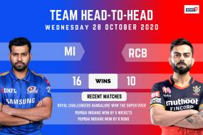 IPL 2020: Mumbai Indians vs Royal Challengers Bangalore - Head to Head Record