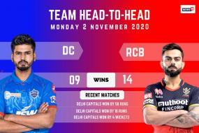 IPL 2020: Delhi Capitals vs Royal Challengers Bangalore – Head to Head Record