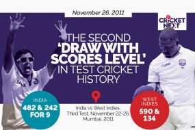 On This Day - November 26, 2011: The Second Draw With Scores Level in Test History