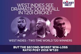 New Zealand vs West Indies 2020: WI's Shocking Slide in T20I Continues With Another Series Drubbing