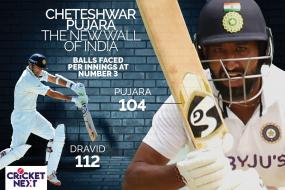 Cheteshwar Pujara Again Proves Worth by Effectively Countering the New Ball