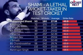 India vs Australia: Super Striker Mohammed Shami's Injury a Massive Blow To India