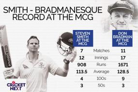 India vs Australia: Steve Smith's Bradmanesque MCG Average, Nathan Lyon Close to 400-Club