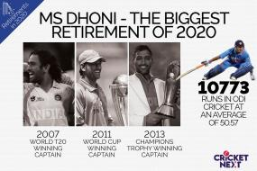 From MS Dhoni to Mohammad Amir - 10 Big Cricketers Who Announced Their Retirement in 2020
