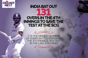 In One of The Greatest Saves Of All-Time, 'Brusied' India Show Character
