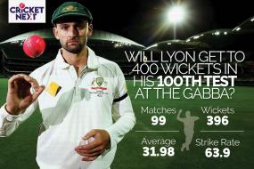 Nathan Lyon - A Match Winner At Home, Great Records Against India and England