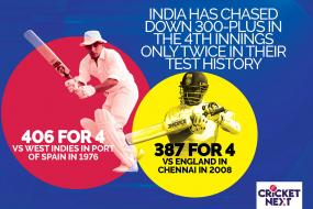 India vs Australia - Can India Defy Numbers and History and Rise To The Occasion At The Gabba?