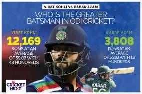 CN CONTRAST: Virat Kohli is Undisputed ODI King, But is Babar Azam Proving to be a Worthy Successor?