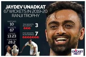 Ranji Trophy Highest Wicket-Taker Jaydev Unadkat 'Too Old' To Play For India?